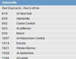Gainesville schedule