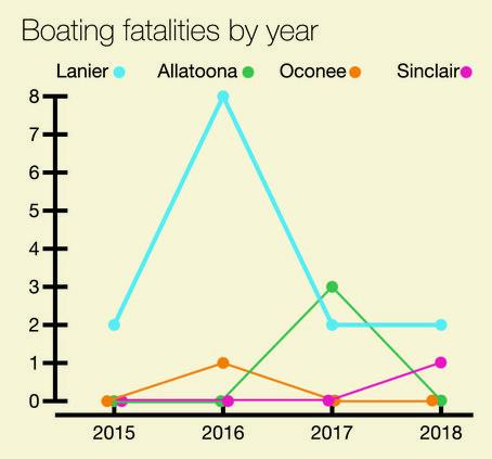 lake_incident_chart-05.jpg